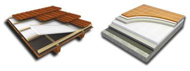 Aislante termico aislantes termicos paredes images frompo - Aislante para techos ...